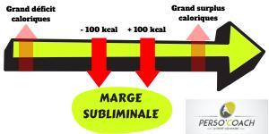 un déficit ou un surplus de 100 kcal est pertinent pour une perte de poids durable.